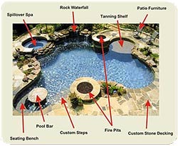 South Florida Pool Remodeling